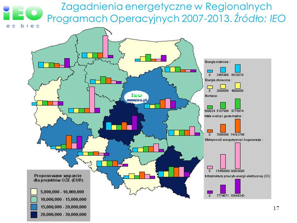 Zagadnienia energetyczne w Regionalnych Programach Operacyjnych 2007-2013. Źródło: IEO