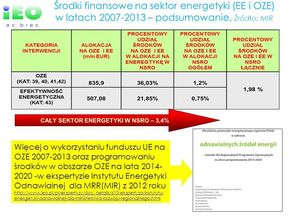 Środki finansowe na sektor energetyki (EE i OZE) w latach 2007-2013 – podsumowanie, Źródło: MIR