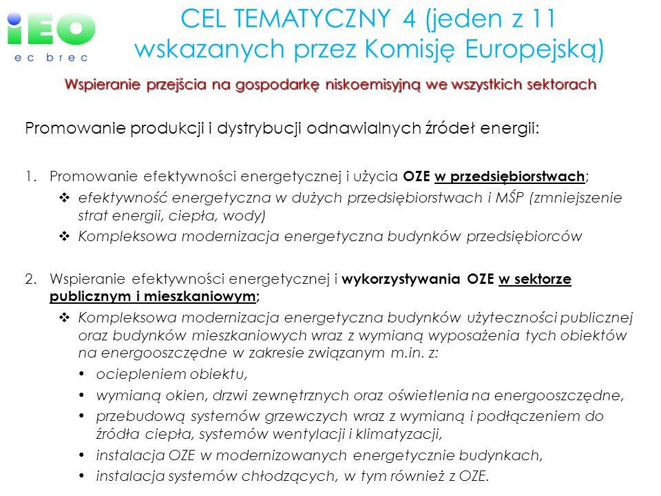 CEL TEMATYCZNY 4 (jeden z 11 wskazanych przez Komisję Europejską)