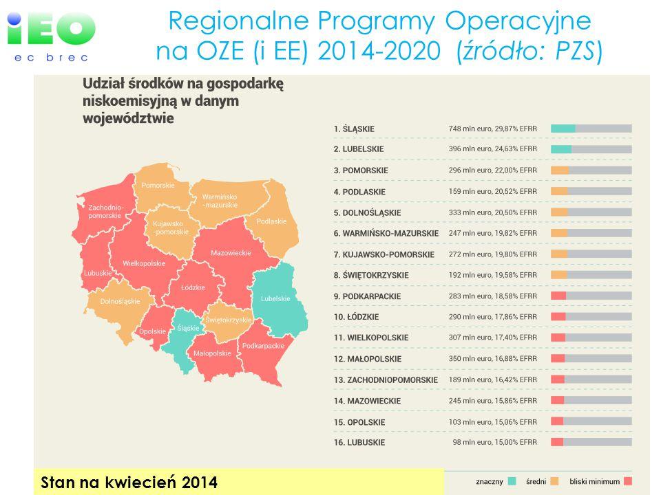 Regionalne Programy Operacyjne na OZE (i EE) 2014-2020 (źródło: PZS)