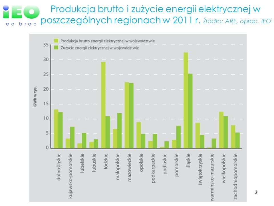 Produkcja brutto i zużycie energii elektrycznej w poszczególnych regionach w 2011 r.