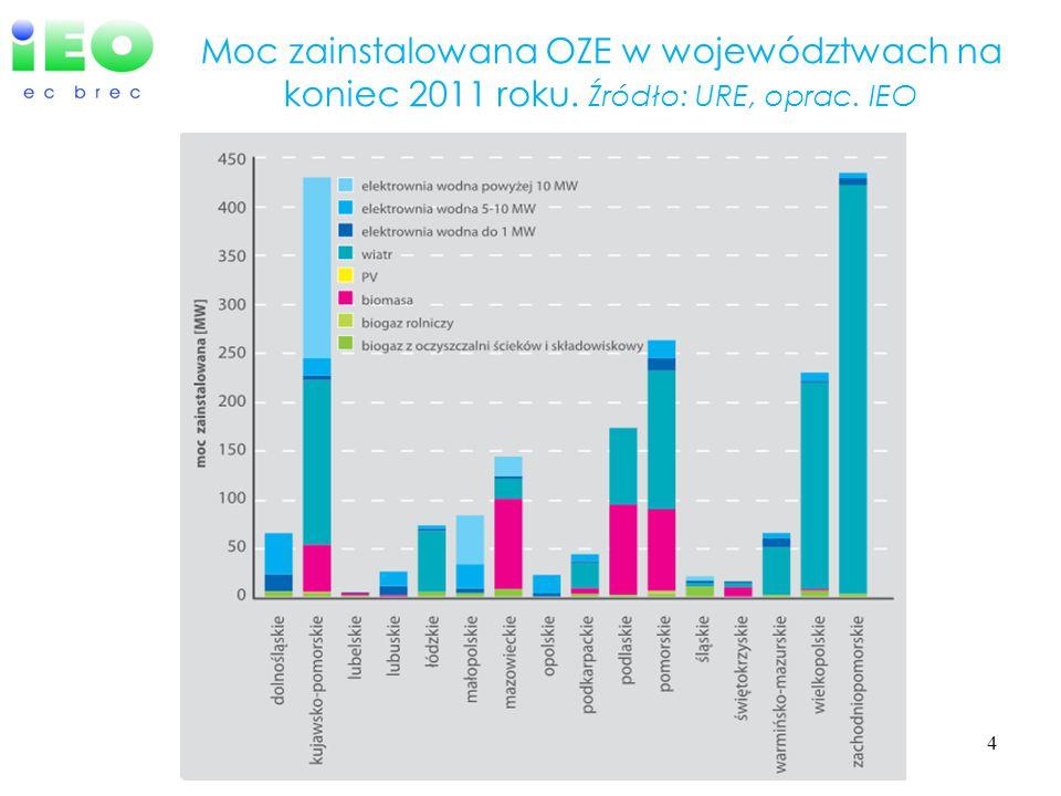 Moc zainstalowana OZE w województwach na koniec 2011 roku