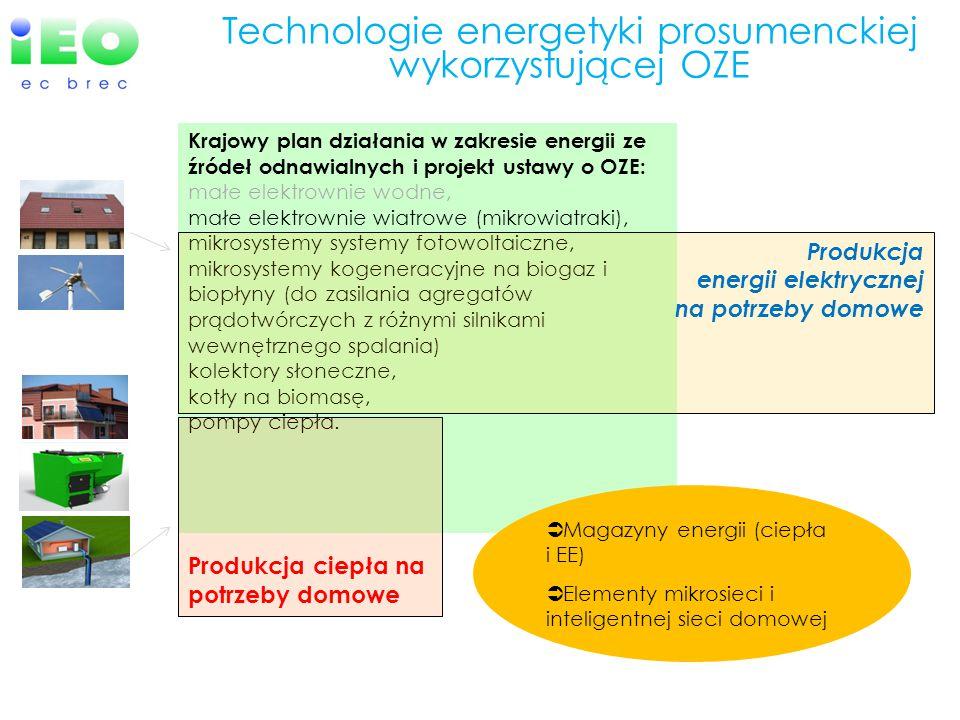 Technologie energetyki prosumenckiej wykorzystującej OZE