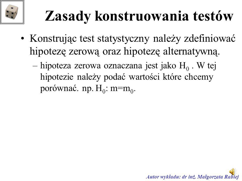 Zasady konstruowania testów