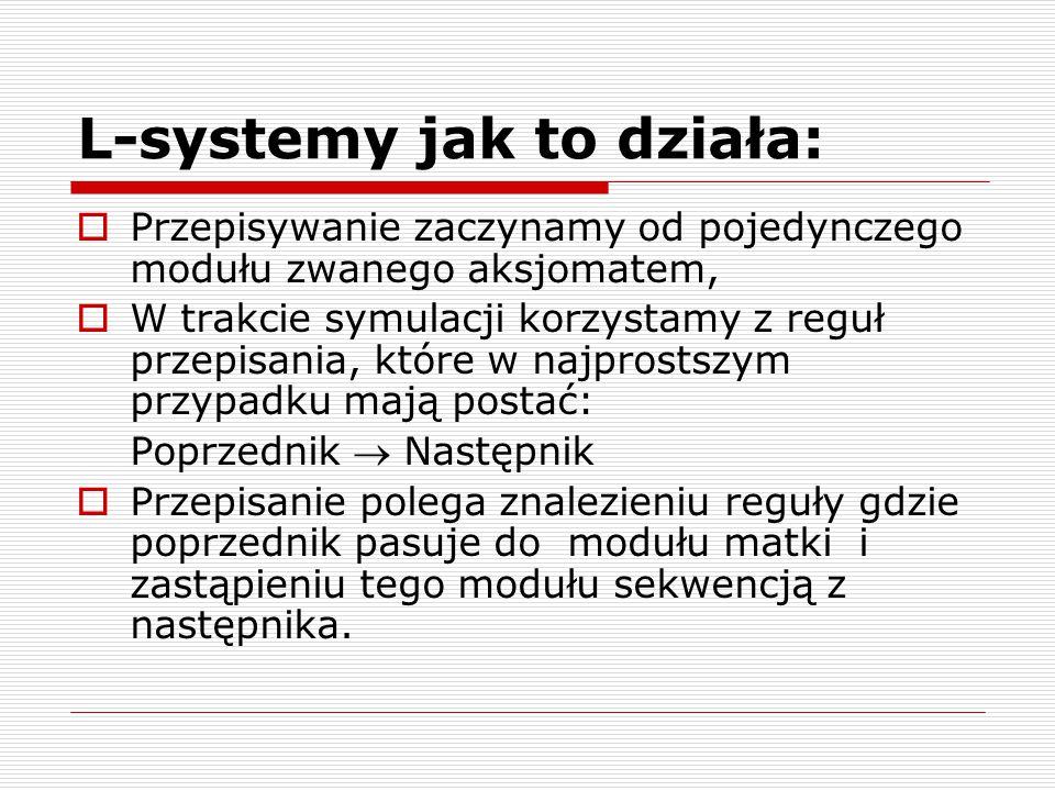 L-systemy jak to działa:
