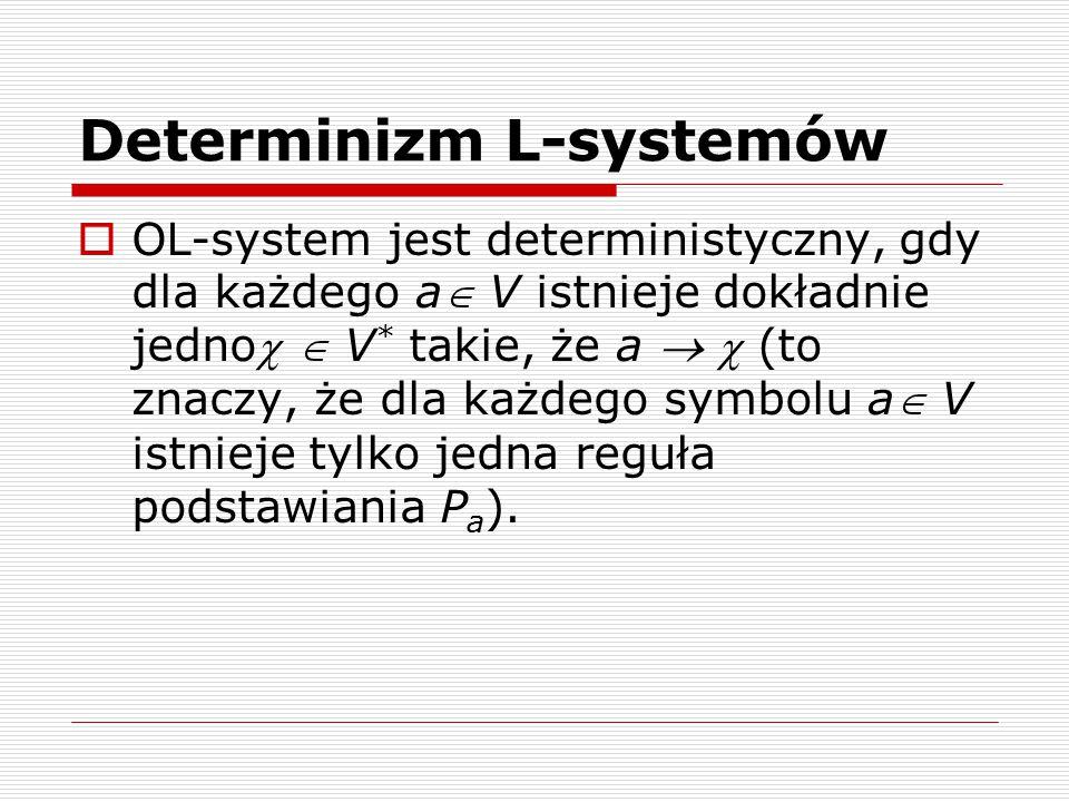Determinizm L-systemów
