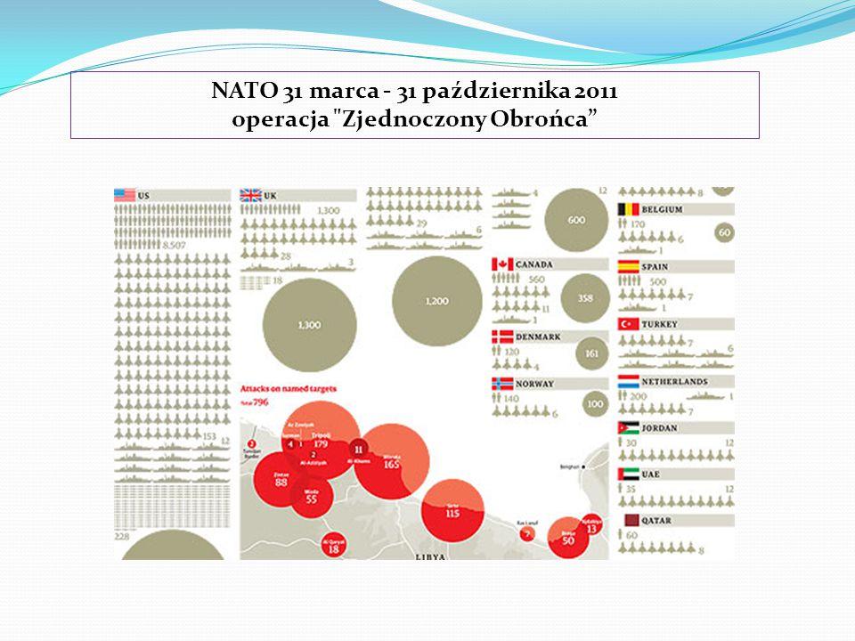 NATO 31 marca - 31 października 2011 operacja Zjednoczony Obrońca