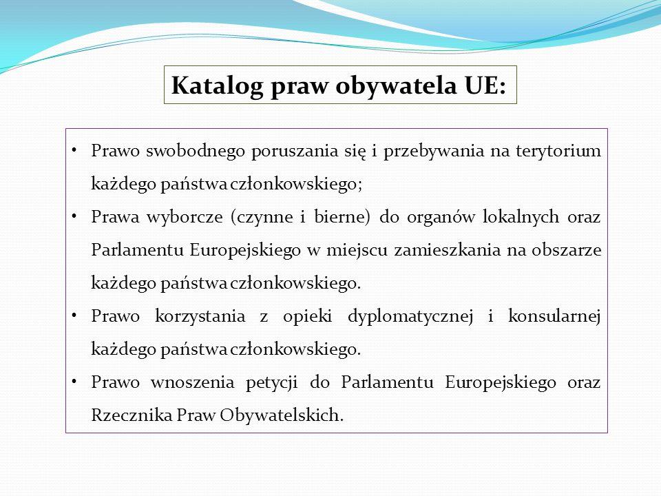 Katalog praw obywatela UE: