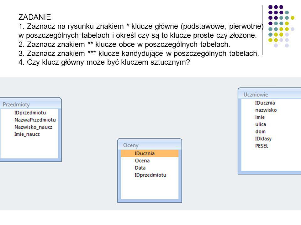 ZADANIE 1. Zaznacz na rysunku znakiem * klucze główne (podstawowe, pierwotne)