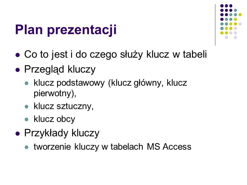 Plan prezentacji Co to jest i do czego służy klucz w tabeli