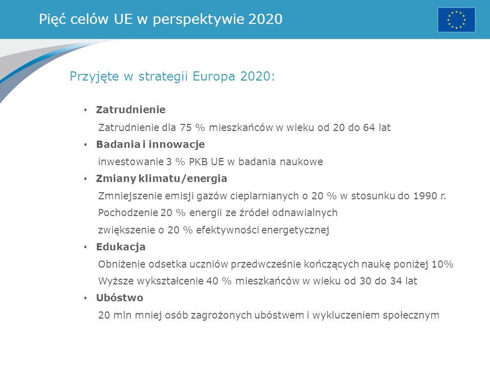 Pięć celów UE w perspektywie 2020