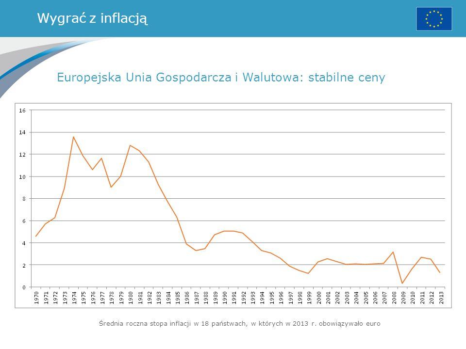 Wygrać z inflacją Europejska Unia Gospodarcza i Walutowa: stabilne ceny.