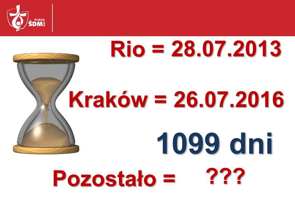 Rio = 28.07.2013 Kraków = 26.07.2016 1099 dni Pozostało =