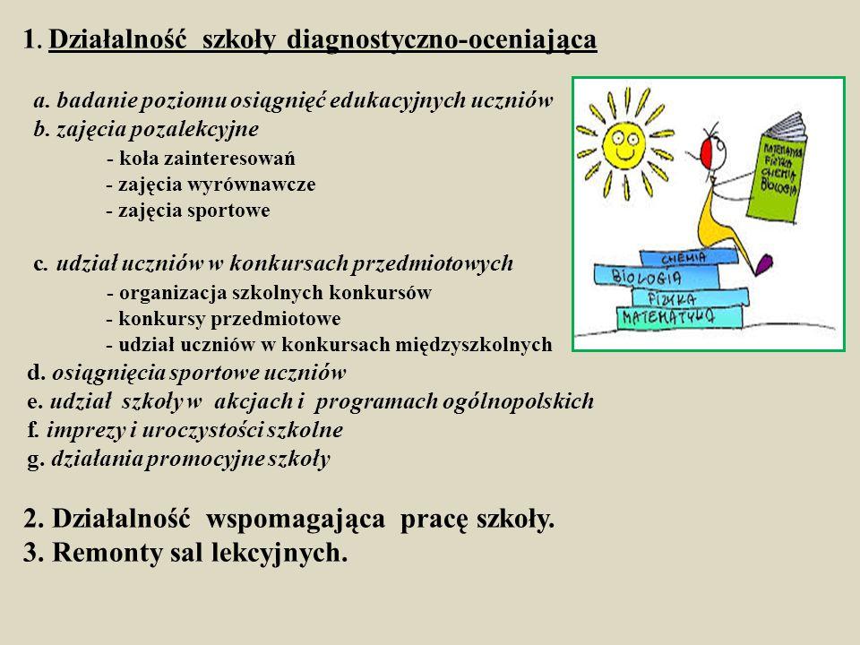 2. Działalność wspomagająca pracę szkoły. 3. Remonty sal lekcyjnych.