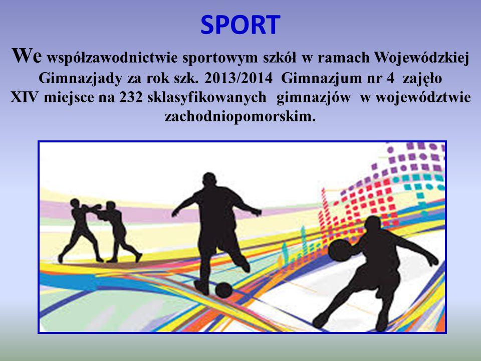 SPORT We współzawodnictwie sportowym szkół w ramach Wojewódzkiej Gimnazjady za rok szk.