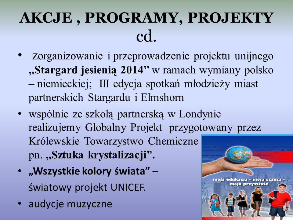 AKCJE , PROGRAMY, PROJEKTY cd.
