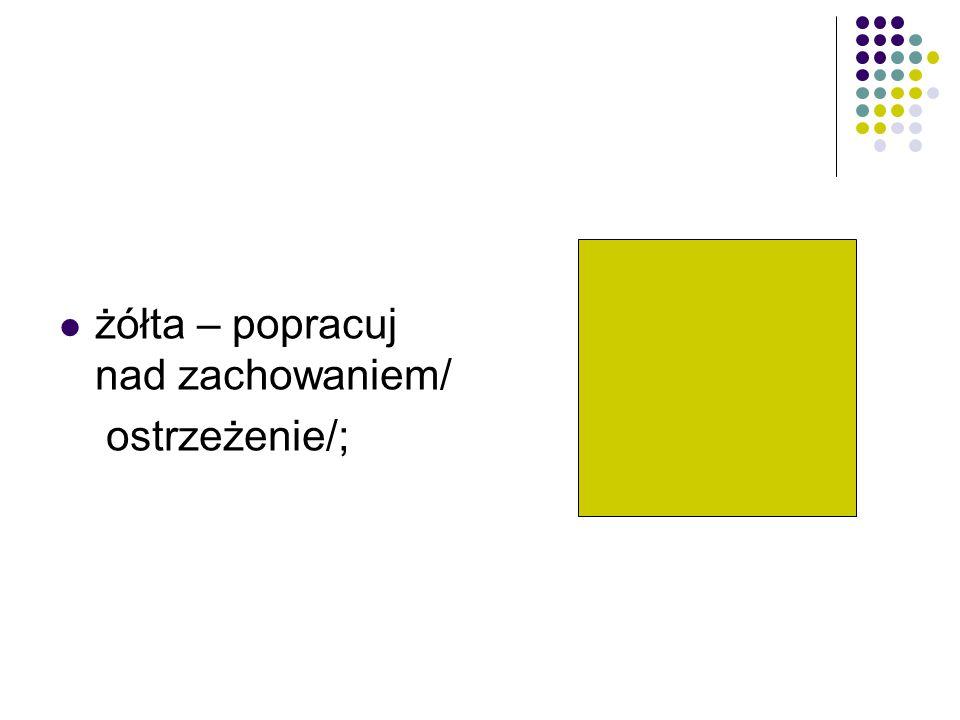 żółta – popracuj nad zachowaniem/