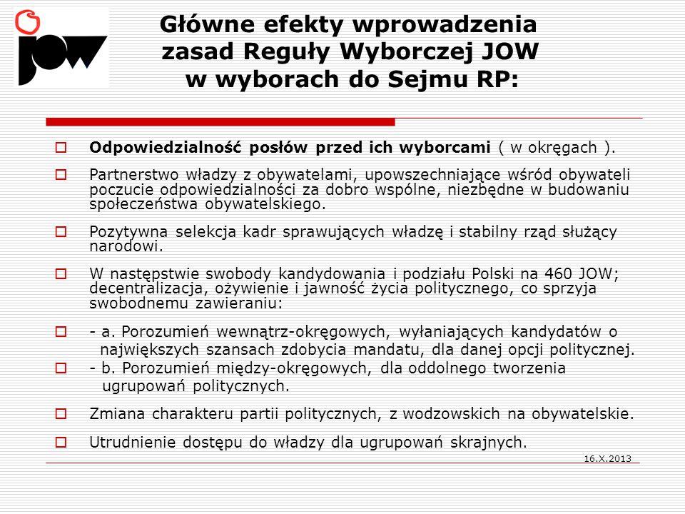 Główne efekty wprowadzenia zasad Reguły Wyborczej JOW w wyborach do Sejmu RP: