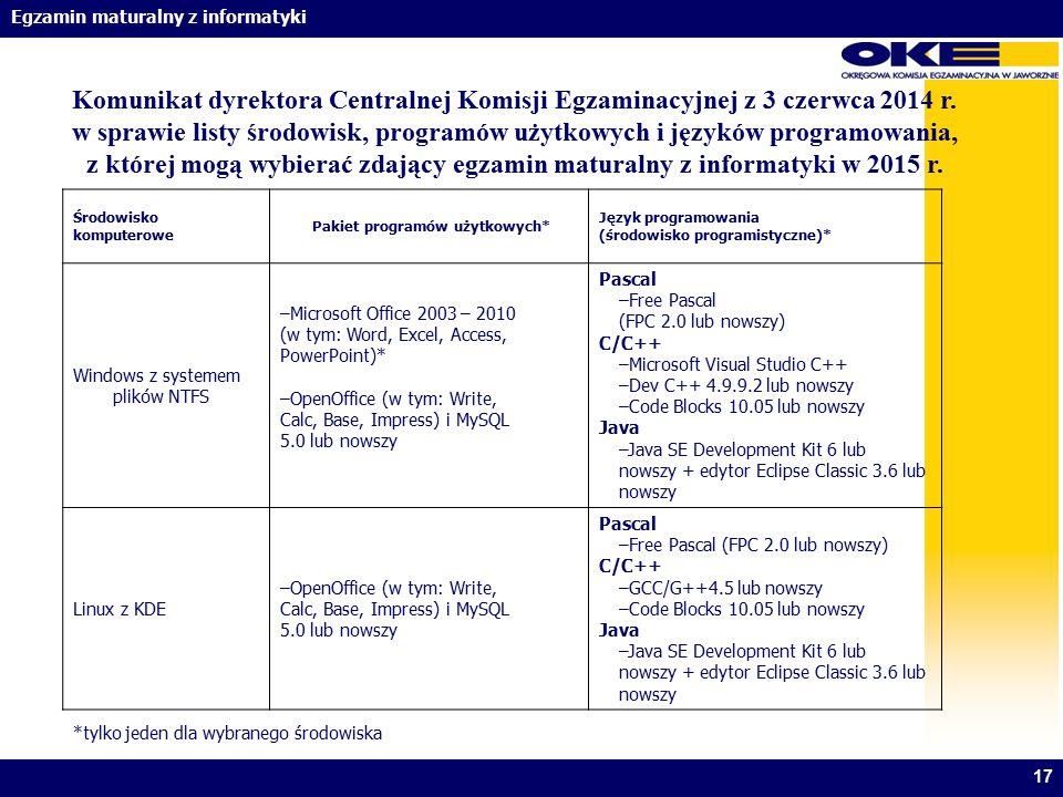Pakiet programów użytkowych*