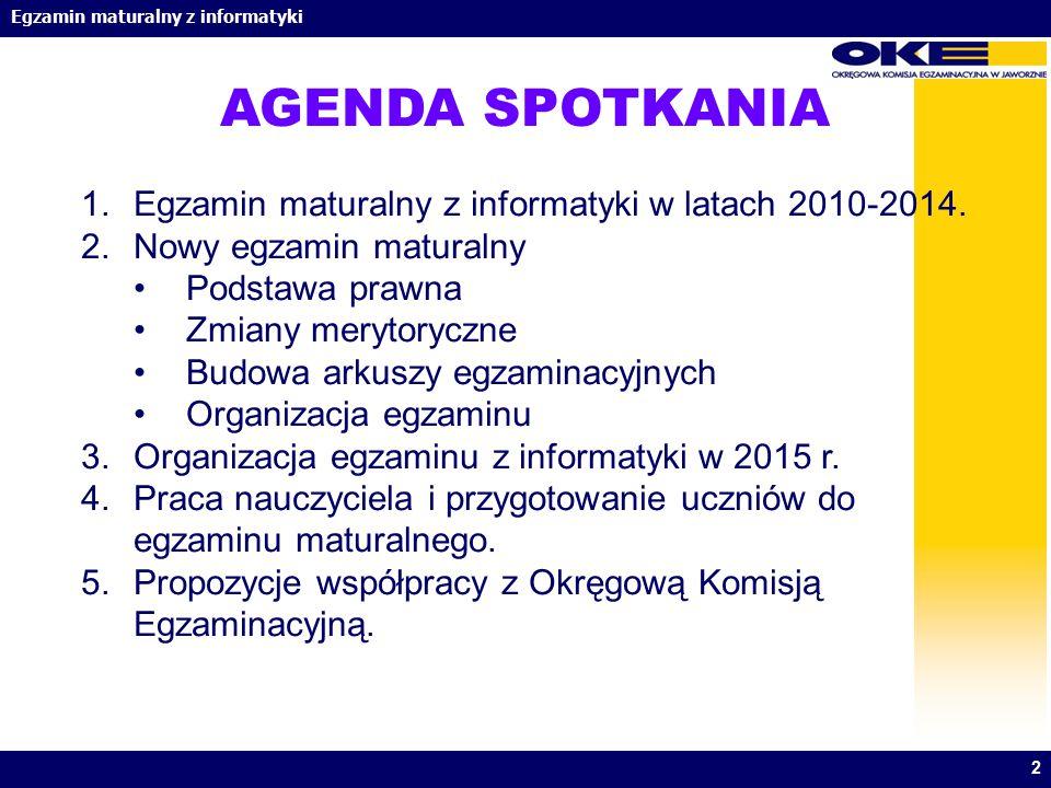 AGENDA SPOTKANIA Egzamin maturalny z informatyki w latach 2010-2014.
