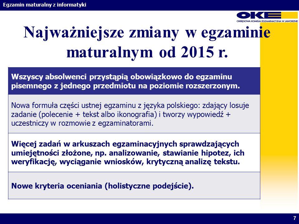 Najważniejsze zmiany w egzaminie maturalnym od 2015 r.