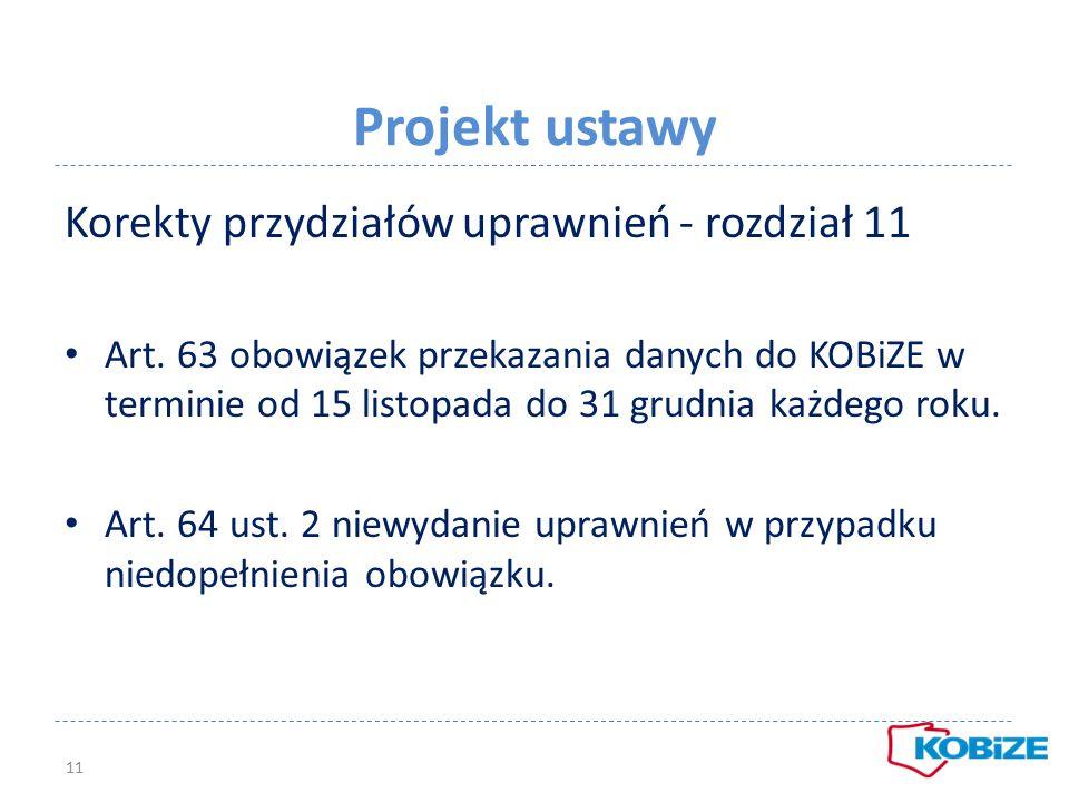Projekt ustawy Korekty przydziałów uprawnień - rozdział 11