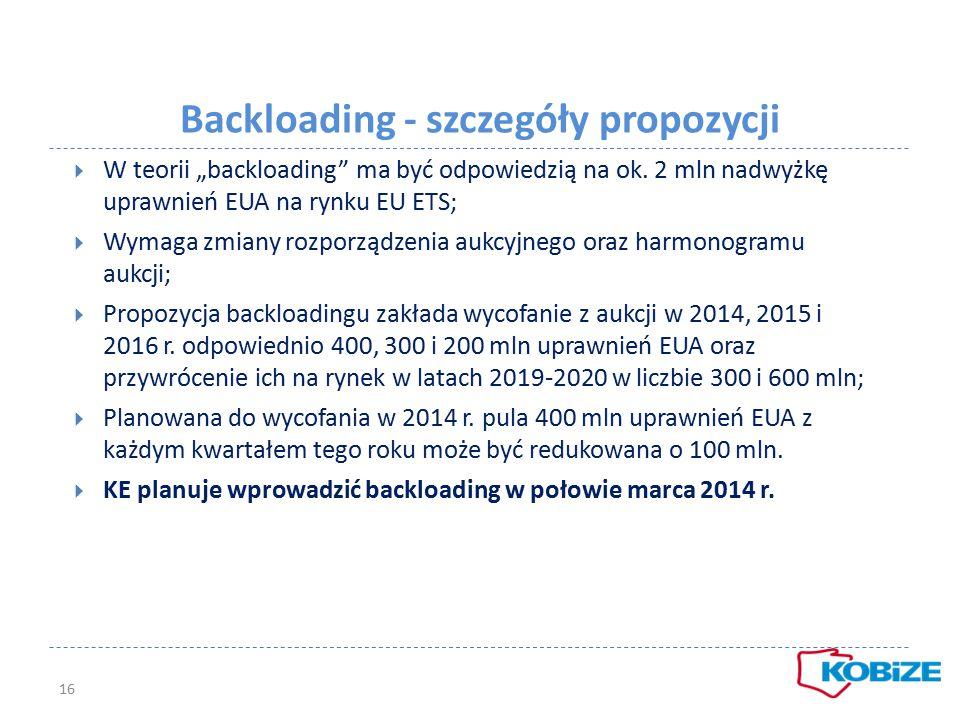 Backloading - szczegóły propozycji