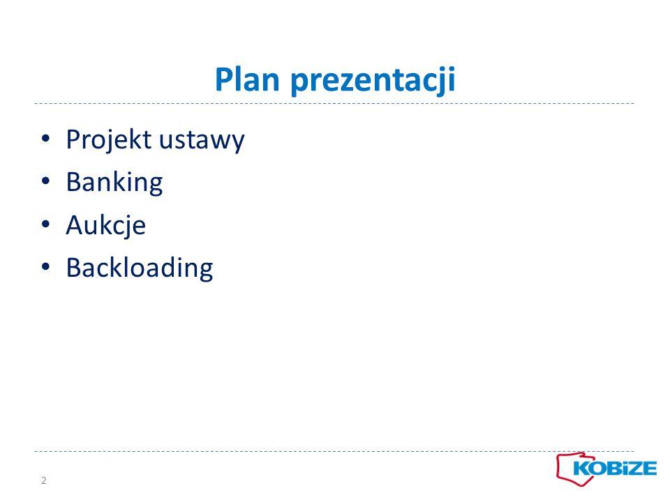Plan prezentacji Projekt ustawy Banking Aukcje Backloading