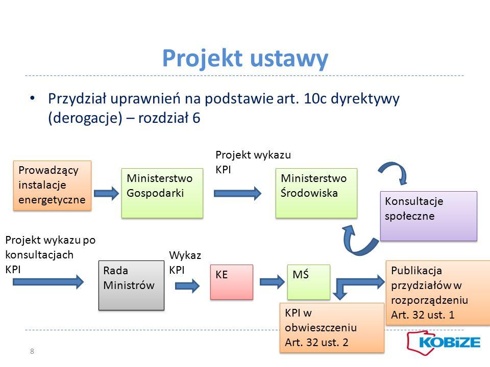 Projekt ustawy Przydział uprawnień na podstawie art. 10c dyrektywy (derogacje) – rozdział 6. Projekt wykazu.