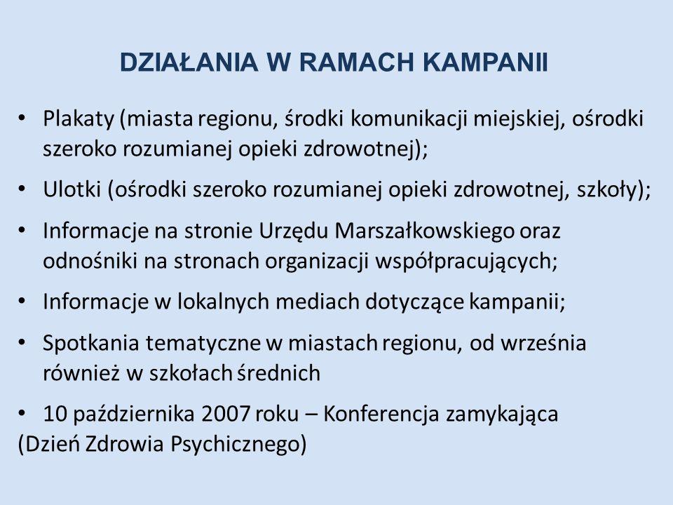 DZIAŁANIA W RAMACH KAMPANII