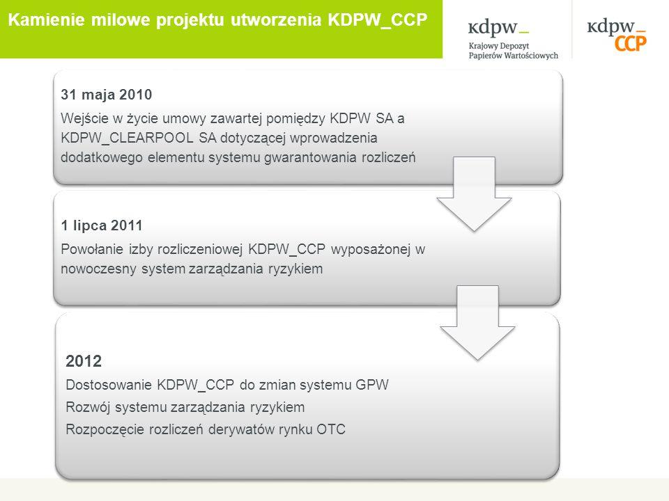 Kamienie milowe projektu utworzenia KDPW_CCP