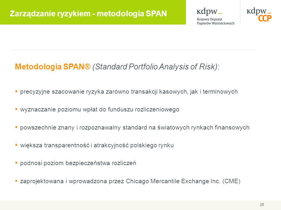 Zarządzanie ryzykiem - metodologia SPAN