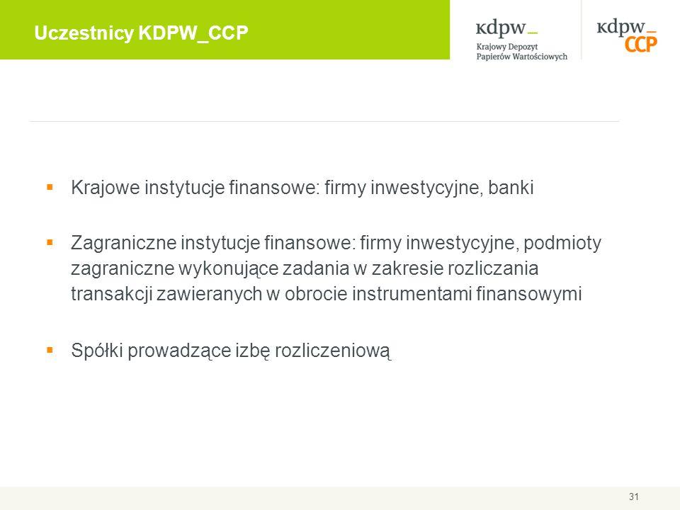 Uczestnicy KDPW_CCP Krajowe instytucje finansowe: firmy inwestycyjne, banki.