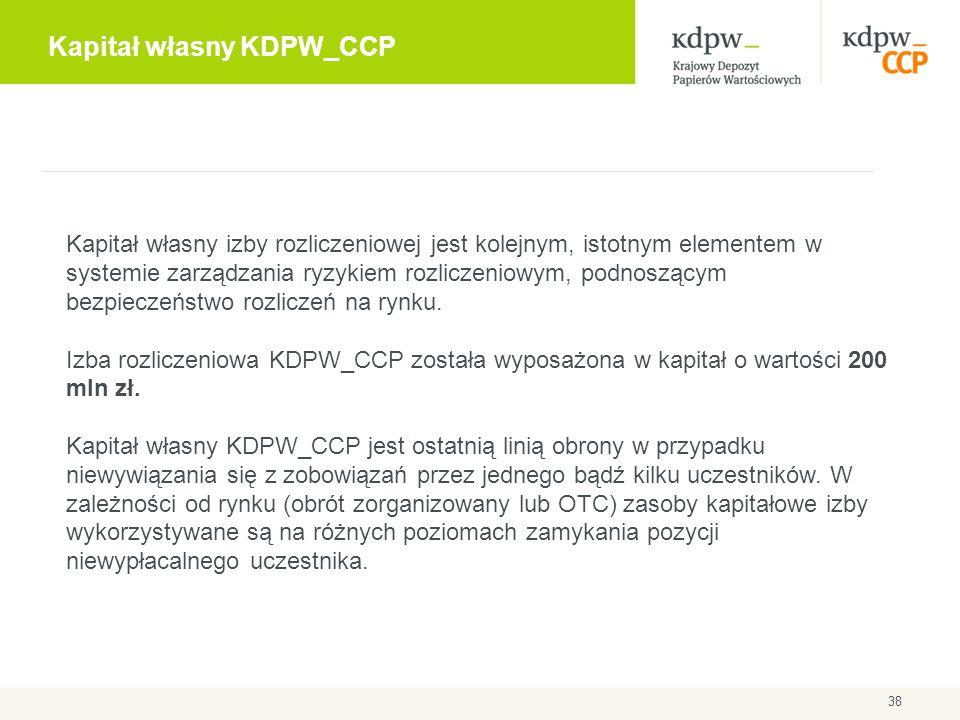 Kapitał własny KDPW_CCP