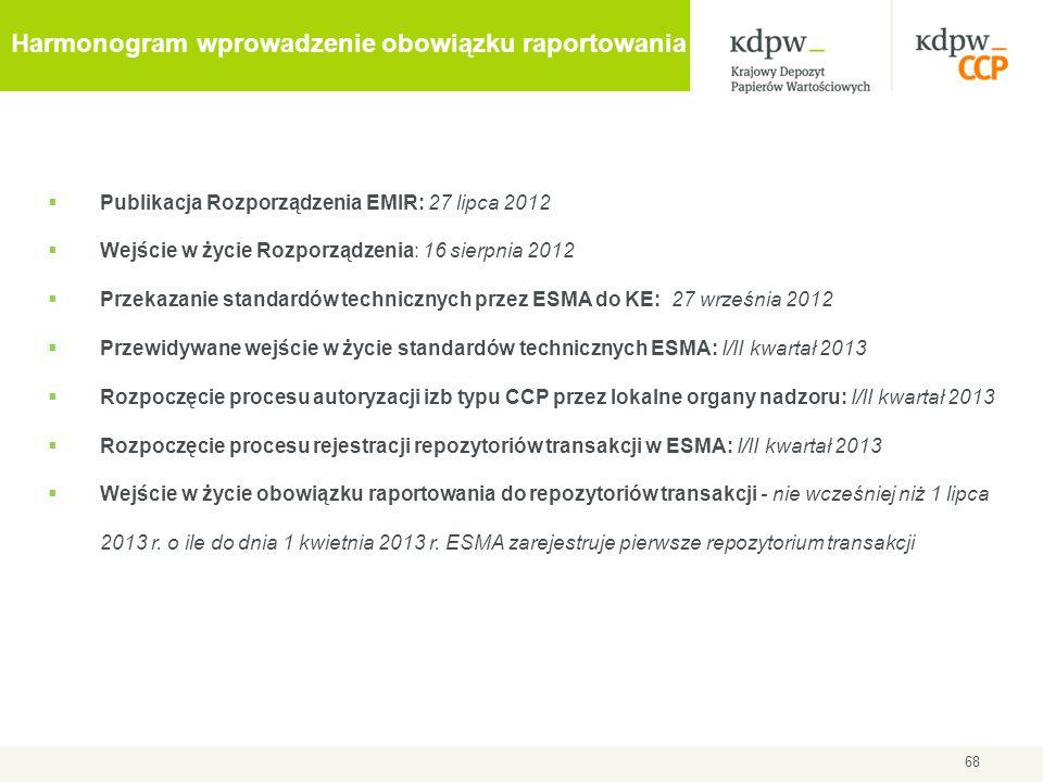 Harmonogram wprowadzenie obowiązku raportowania