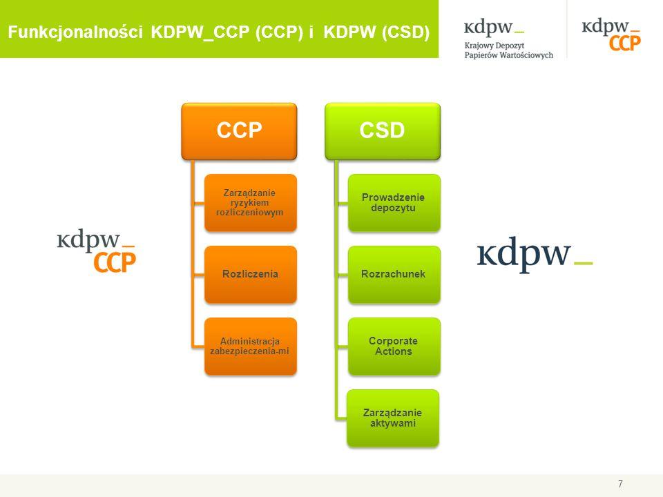 Funkcjonalności KDPW_CCP (CCP) i KDPW (CSD)