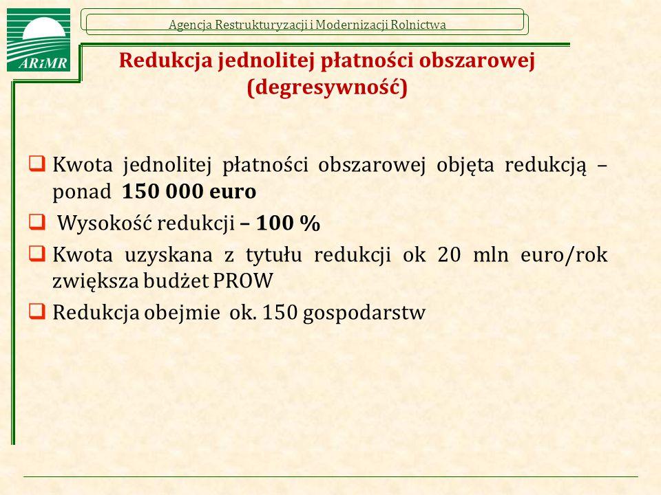 Redukcja jednolitej płatności obszarowej (degresywność)
