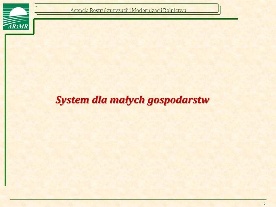 System dla małych gospodarstw