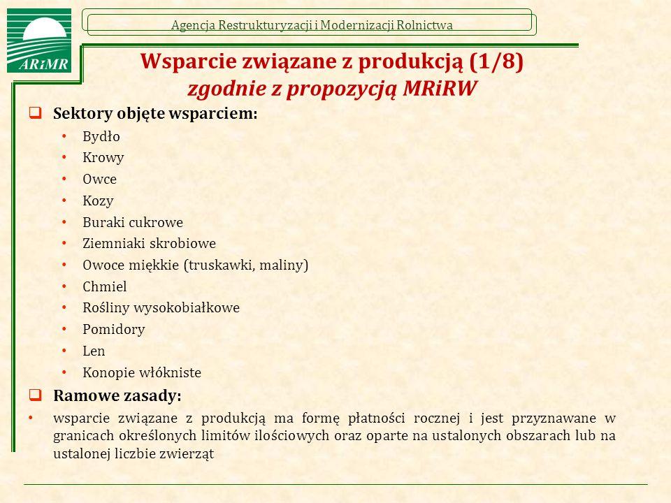 Wsparcie związane z produkcją (1/8) zgodnie z propozycją MRiRW