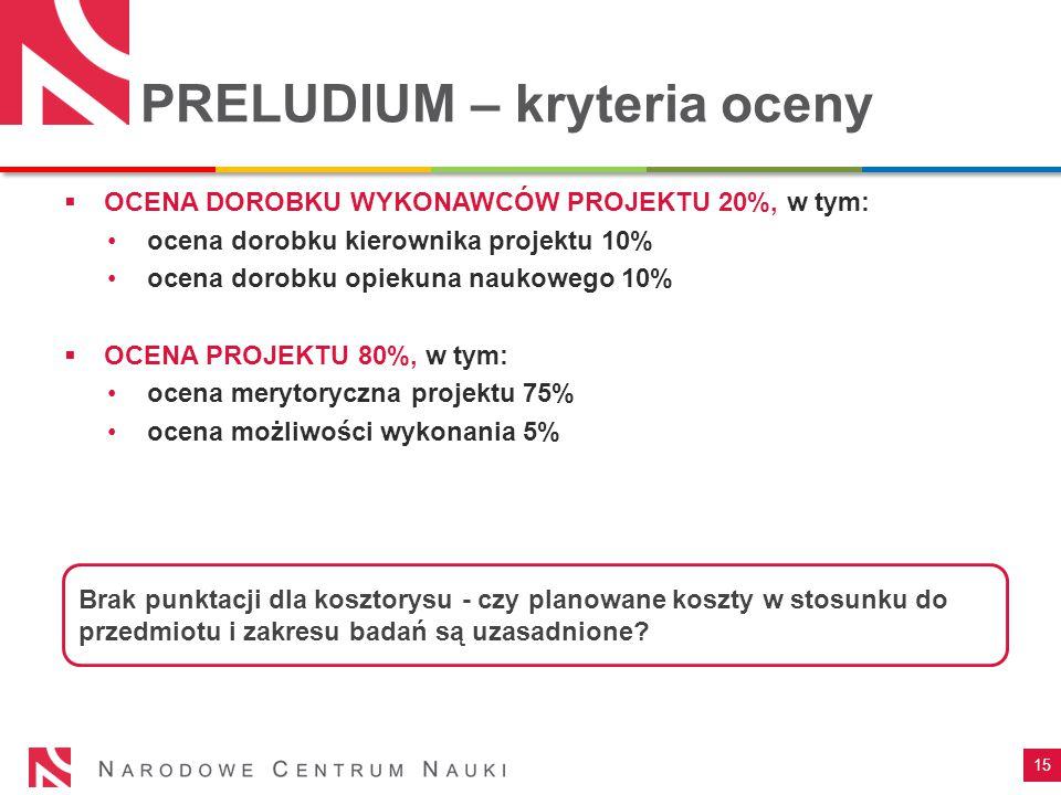 PRELUDIUM – kryteria oceny