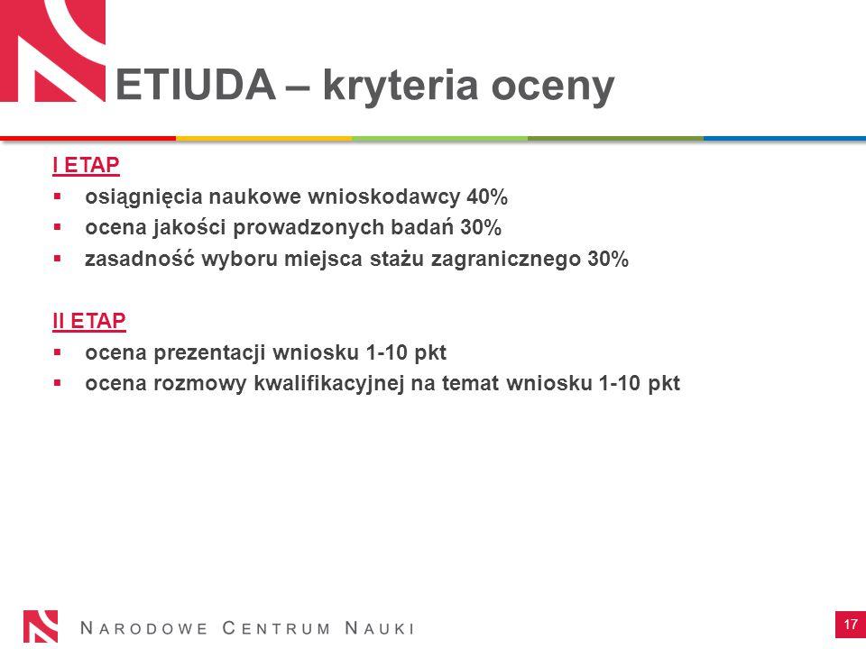 ETIUDA – kryteria oceny