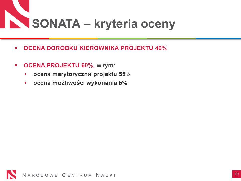 SONATA – kryteria oceny