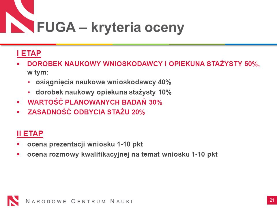 FUGA – kryteria oceny I ETAP II ETAP
