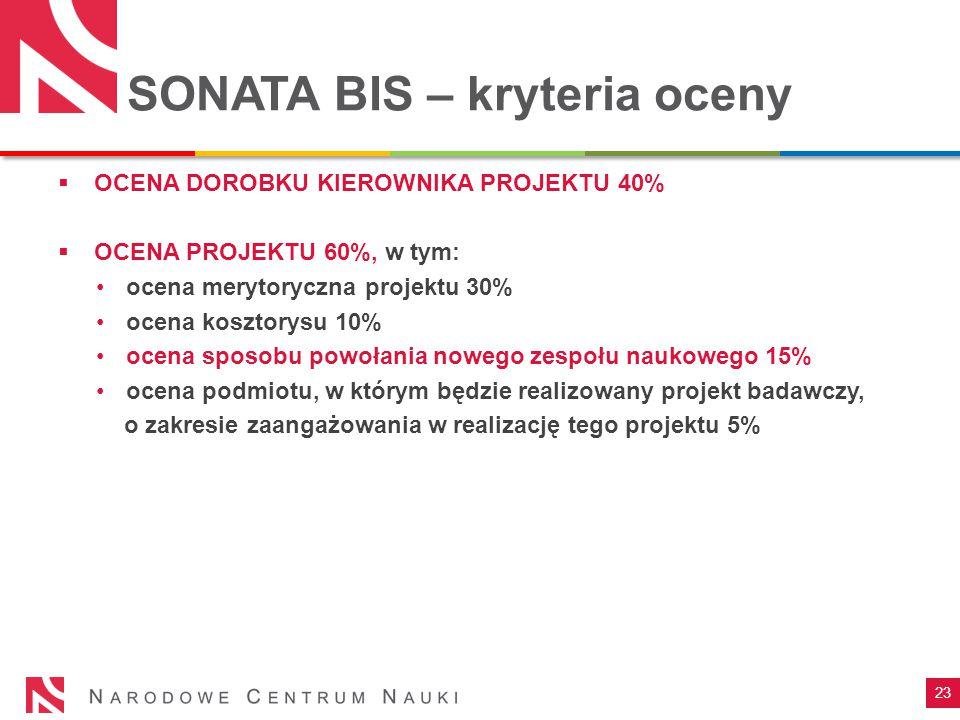 SONATA BIS – kryteria oceny