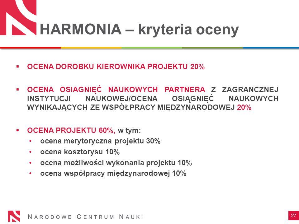 HARMONIA – kryteria oceny