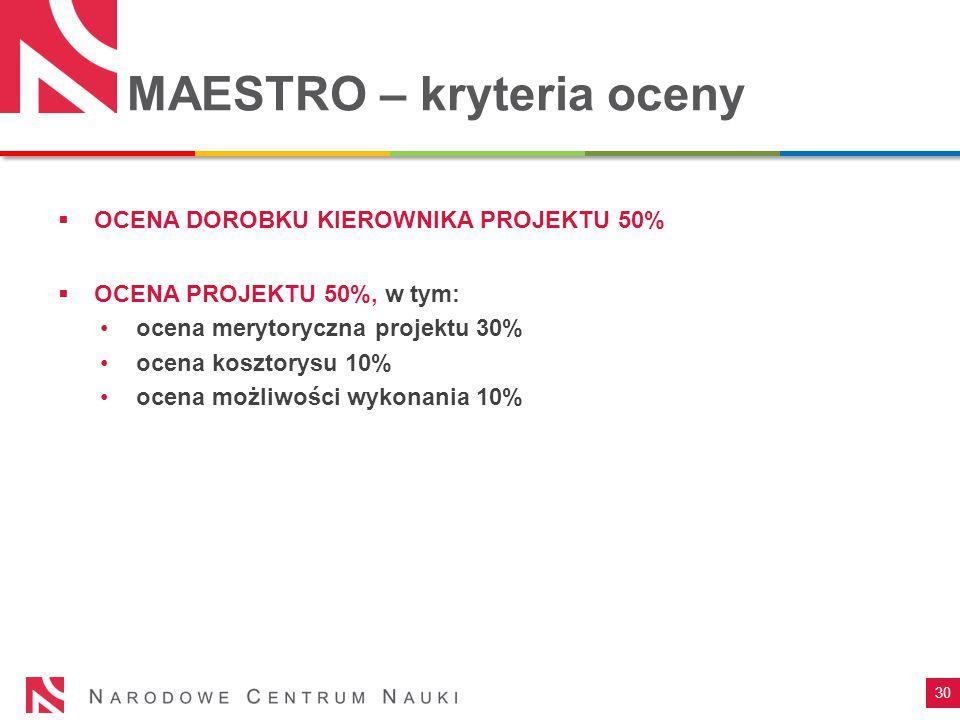 MAESTRO – kryteria oceny