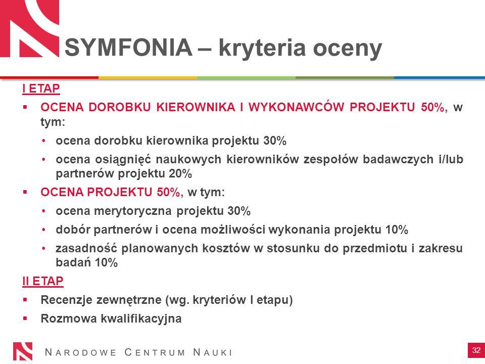SYMFONIA – kryteria oceny
