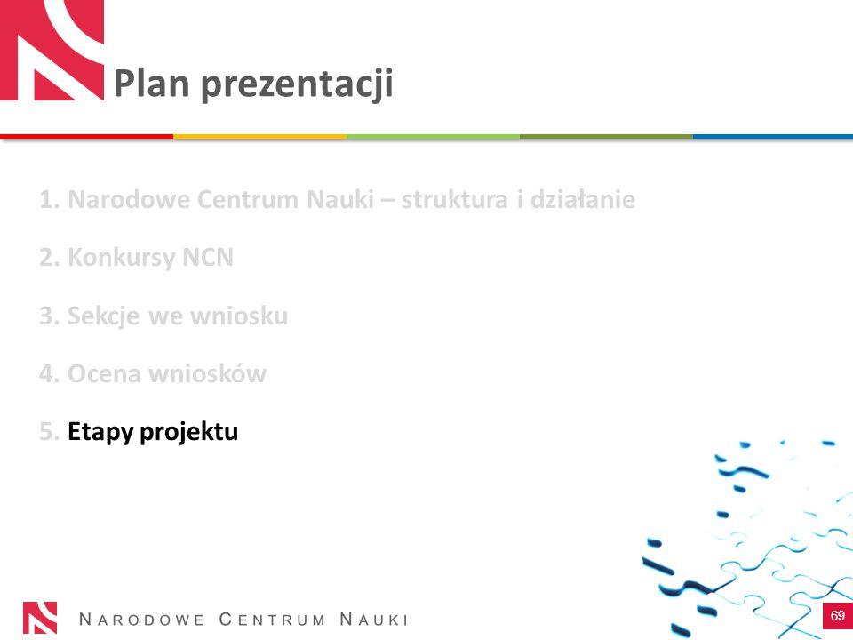 Plan prezentacji 1. Narodowe Centrum Nauki – struktura i działanie 2.