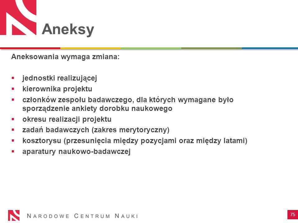 Aneksy Aneksowania wymaga zmiana: jednostki realizującej