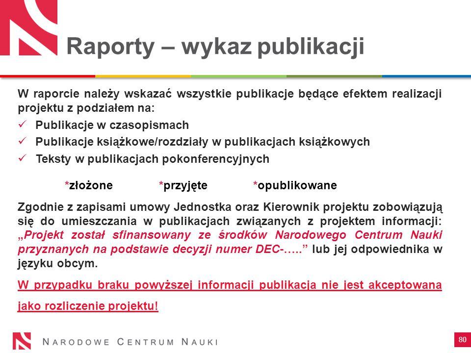 Raporty – wykaz publikacji